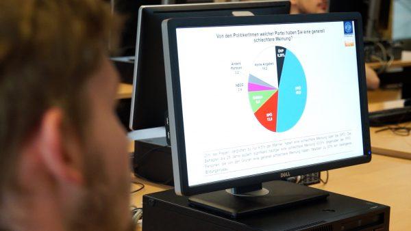 Hälfte der Tiroler misstraut Politikern